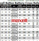 Maxell Button Cross Reference Guide